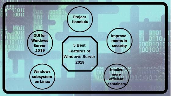 Windows Server 2019// New features « ITSKILLING